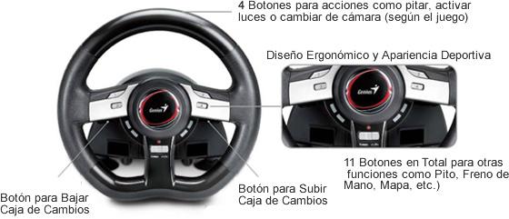 Explicación Funciones del Timón - Genius Speed Wheel 5 Pro