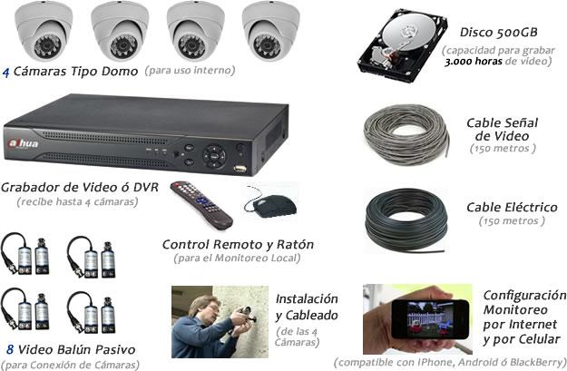 VideoVigilancia por Internet
