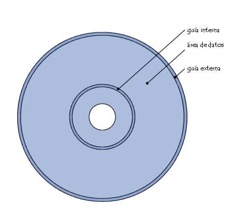 Sectores del CD  PC EVEREST - TDK TDK CD-R x 100 unidades