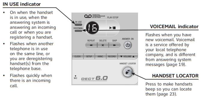 Funciones Base - AT&T SL82118 Kit Diadema Inalámbrica con Teléfono