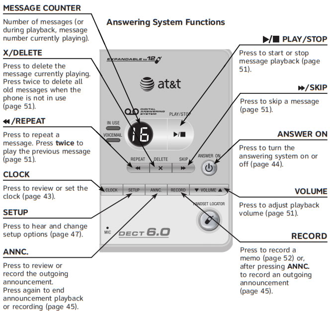 Botones Base - AT&T SL82118 Kit Diadema Inalámbrica con Teléfono