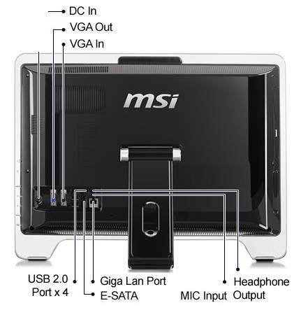Puertos y Conectores - MSI AE2010